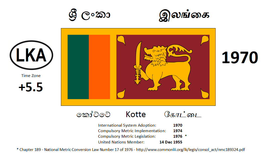 Flag 129 LKA Sri Lanka