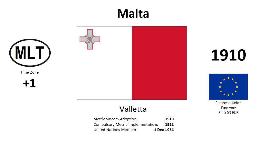 Flag 131 MLT Malta
