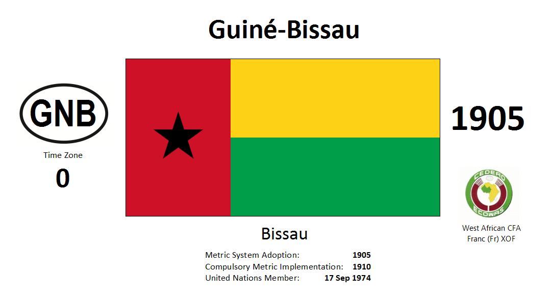 Flag 138 GNB Guinea-Bissau