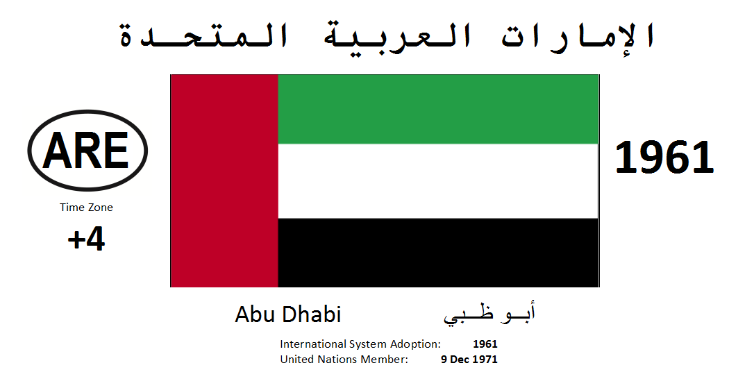 Flag 139 ARE United Arab Emirates