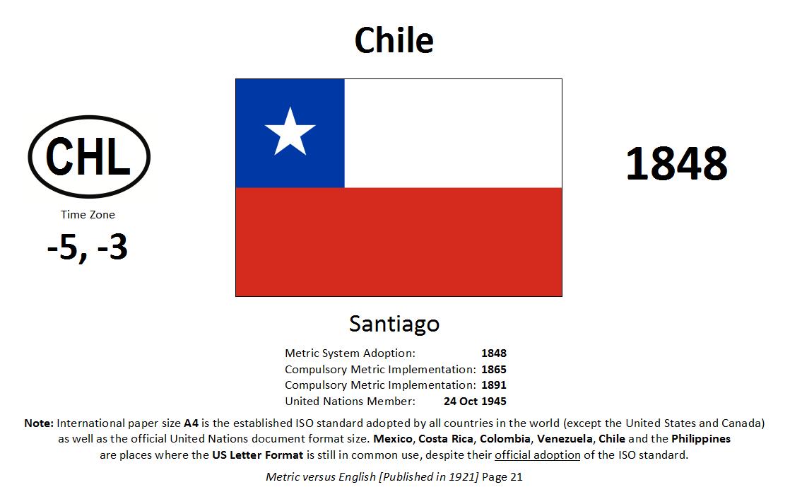 Flag 142 CHL Chile