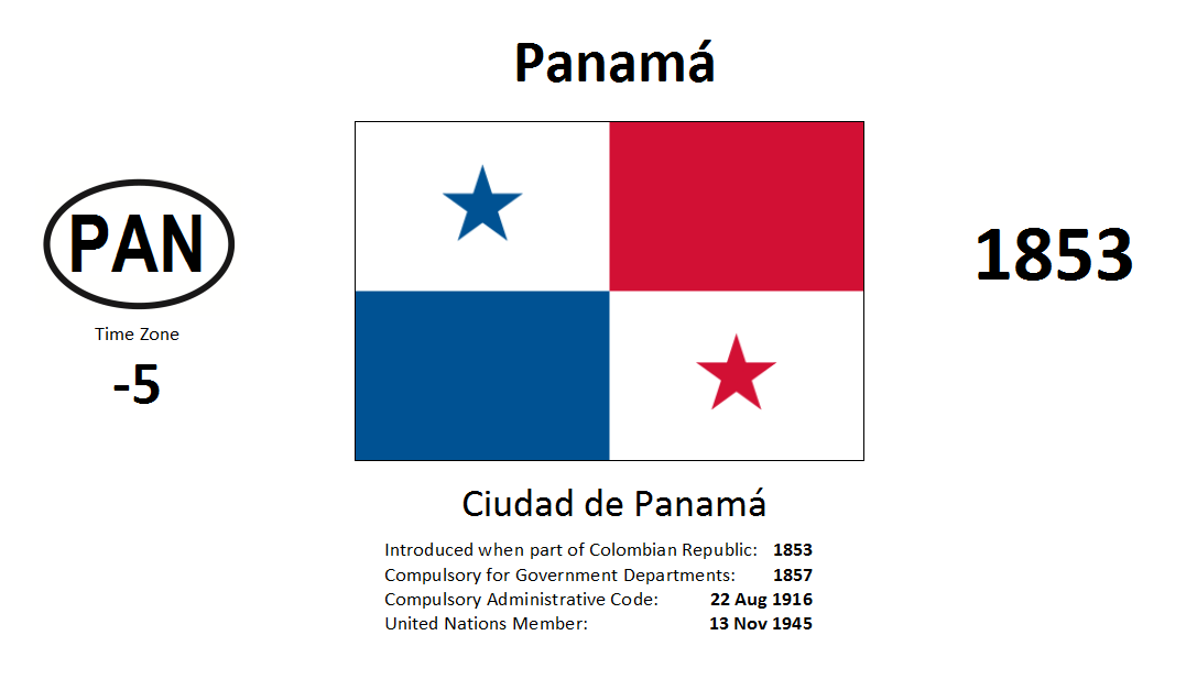 Flag 143 PAN Panama