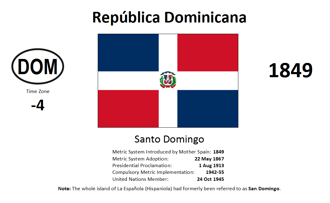 Flag 144 DOM Dominican Republic