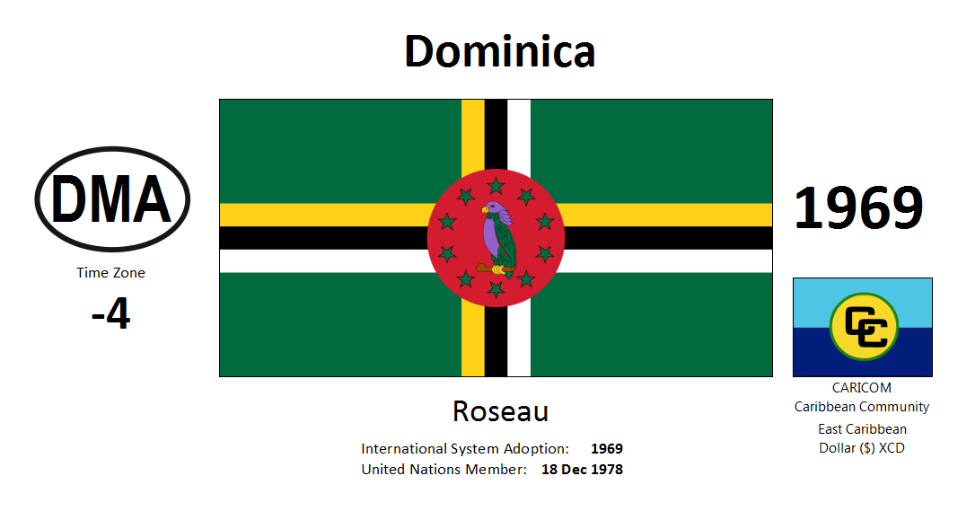 Flag 145 DMA Dominica