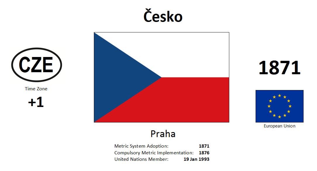 Flag 148 CZE Czechia