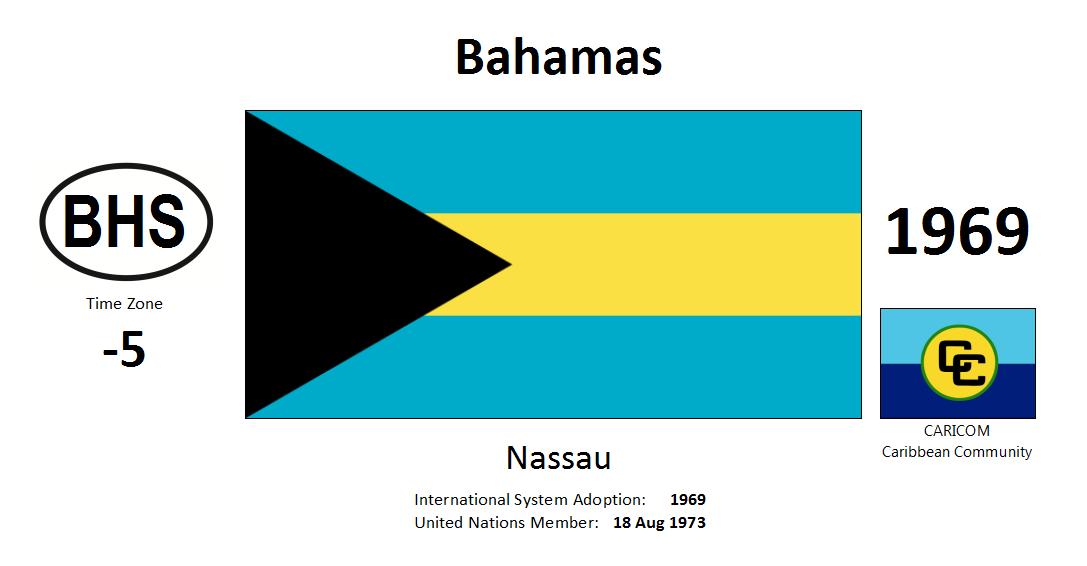 Flag 153 BHS Bahamas
