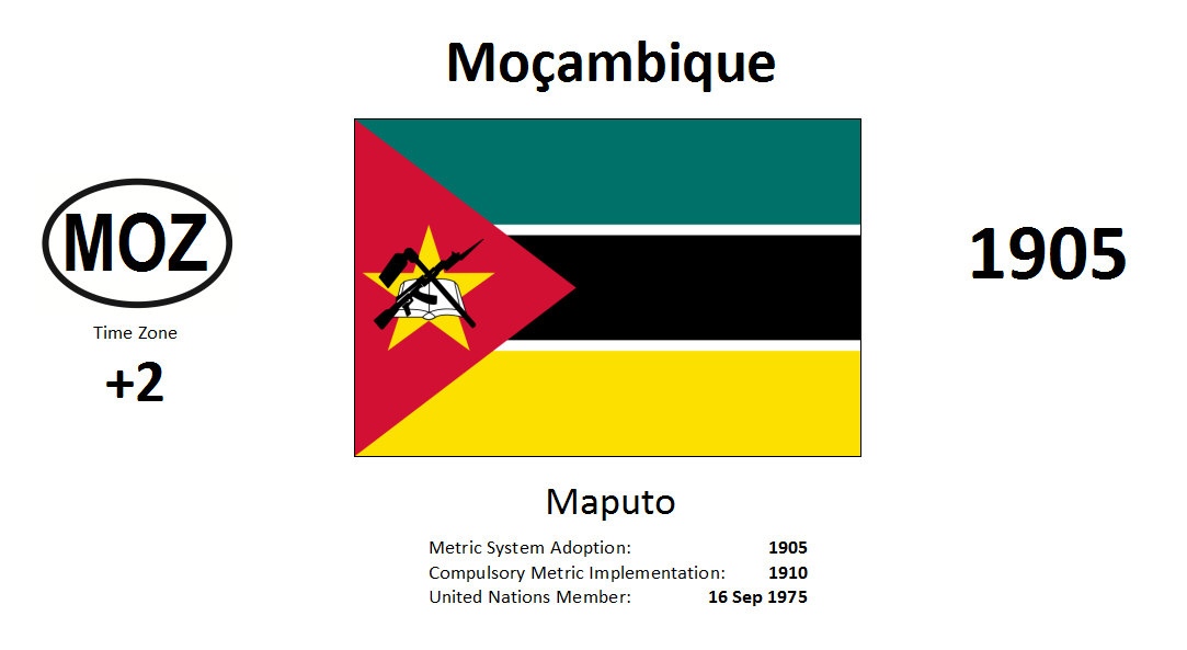 Flag 160 MOZ Mozambique