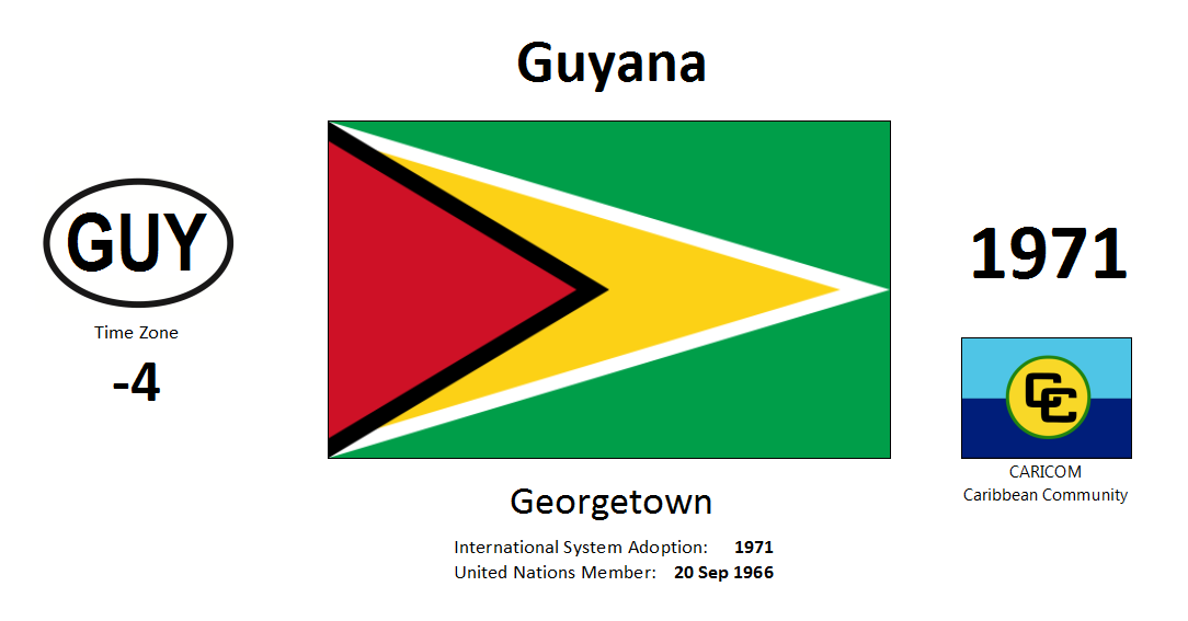 Flag 167 GUY Guyana