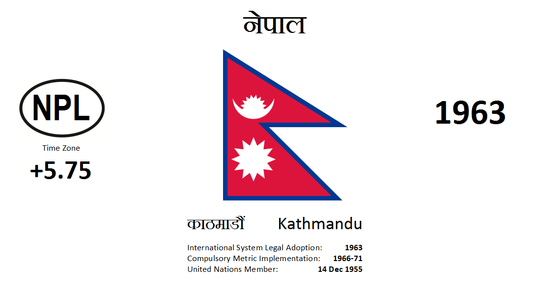 Flag 171 NPL Nepal