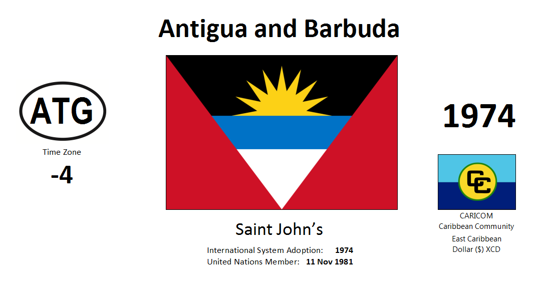 Flag 172 ATG Antigua and Barbuda