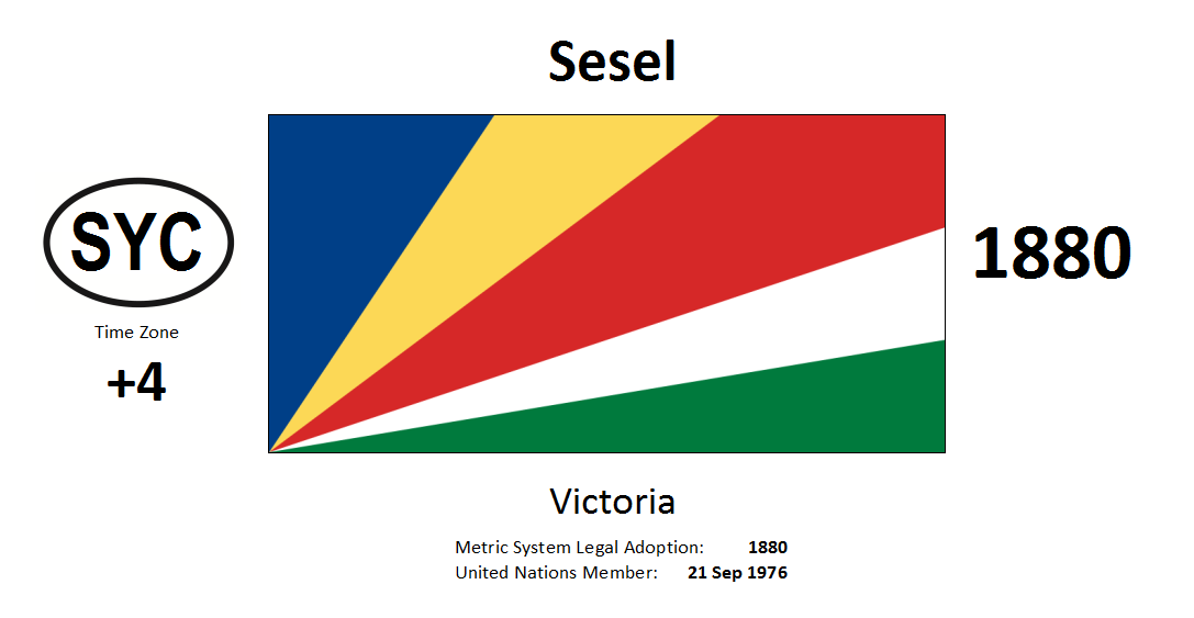 Flag 182 SYC Seychelles