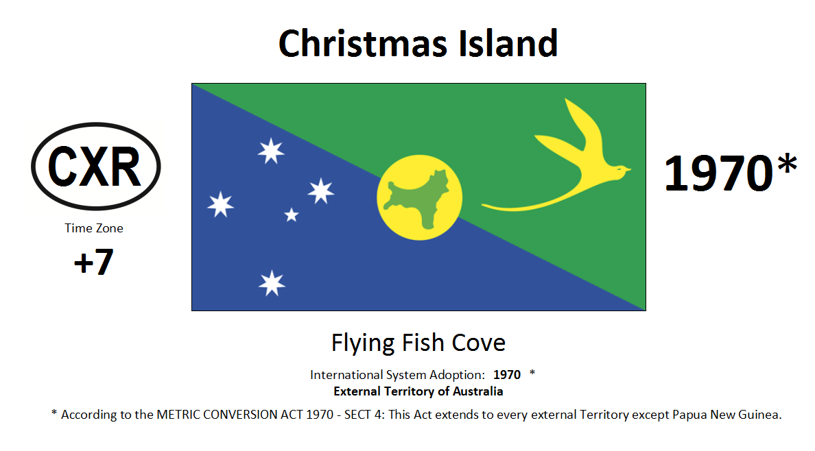 Flag 183 CXR Christmas Island [AUS]