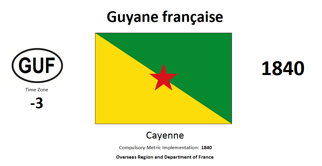 Flag 184 GUF French Guiana [FRA]