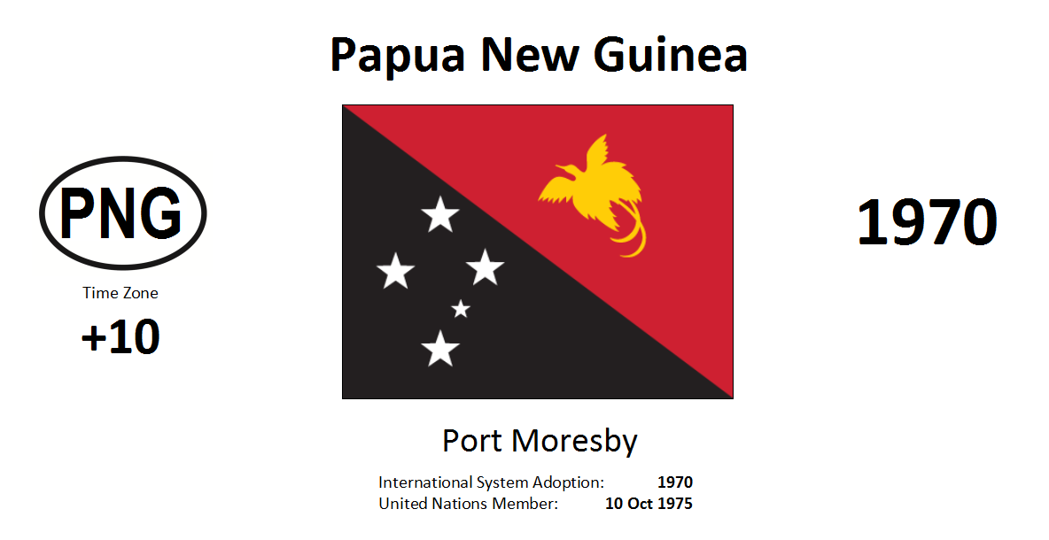Flag 185 PNG Papua New Guinea