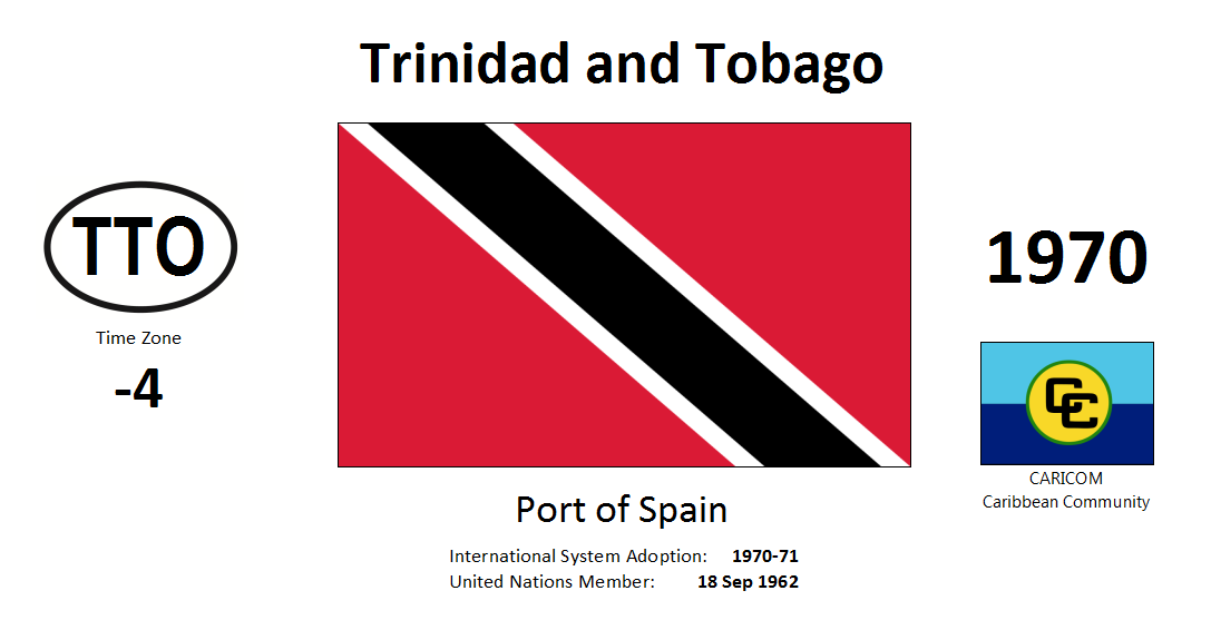 Flag 187 TTO Trinidad and Tobago