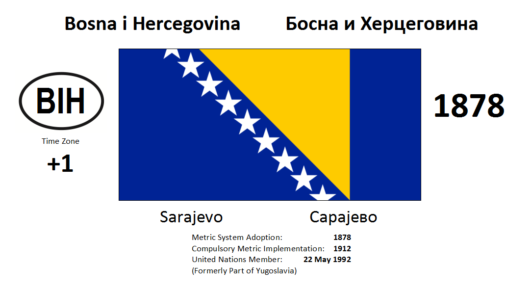 Flag 188 BIH Bosnia and Herzegovina