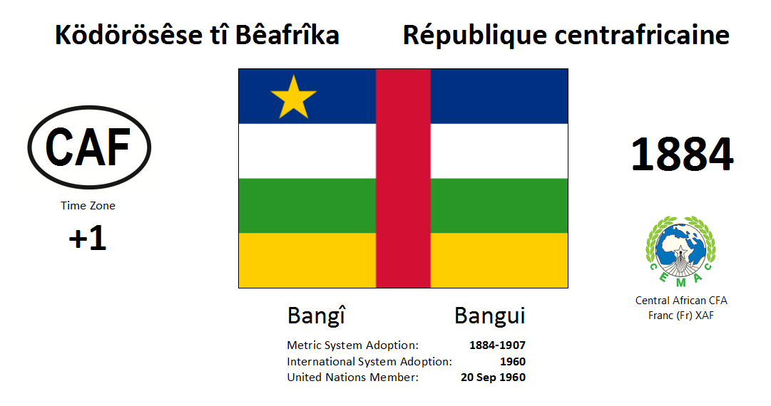 Flag 189 CAF Central African Republic