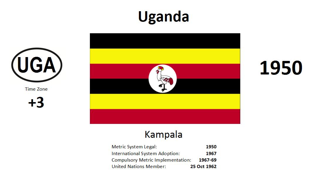 Flag 191 UGA Uganda