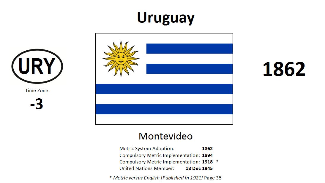 Flag 192 URY Uruguay