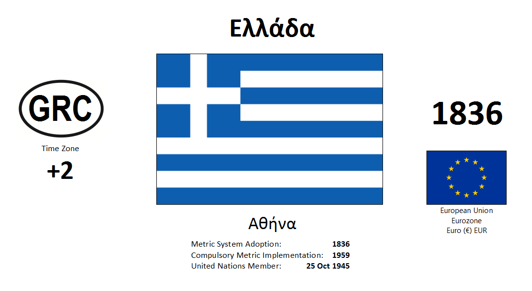 Flag 193 GRC Greece
