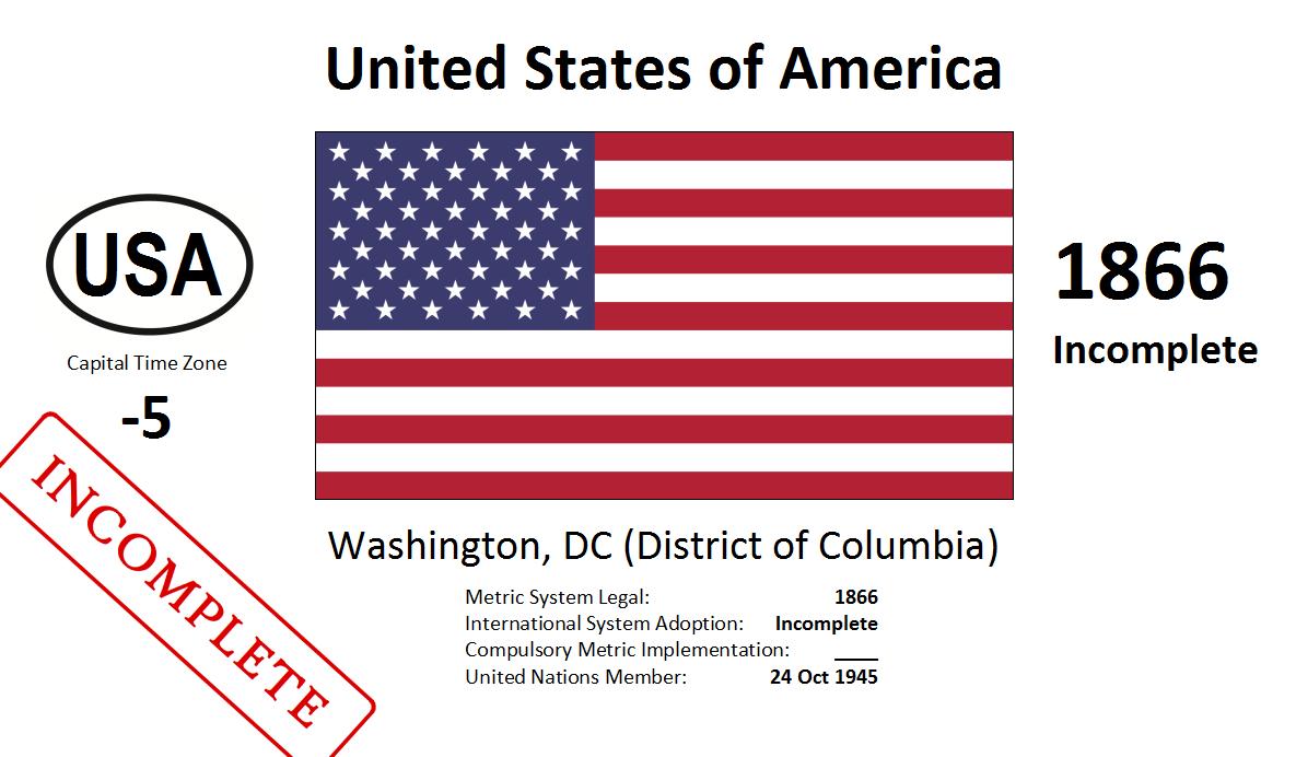 Flag 195 USA United States of America