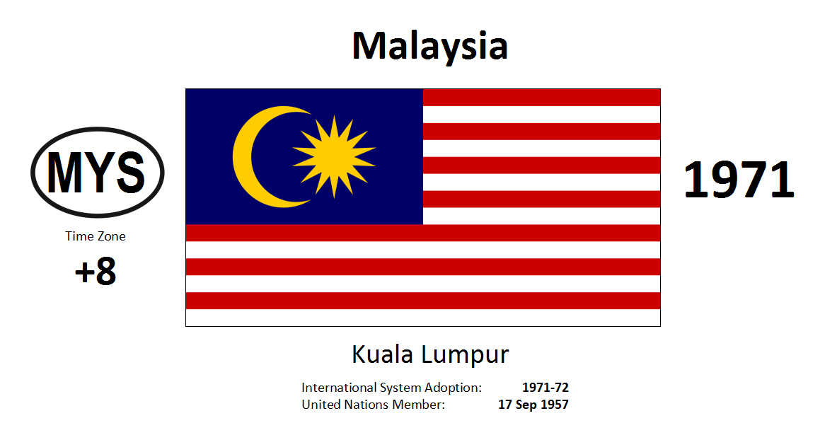 Flag 196 MYS Malaysia