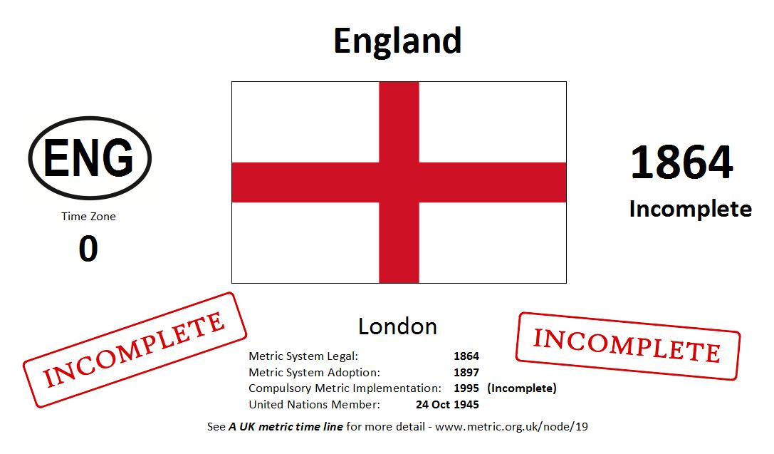 Flag 197 ENG England