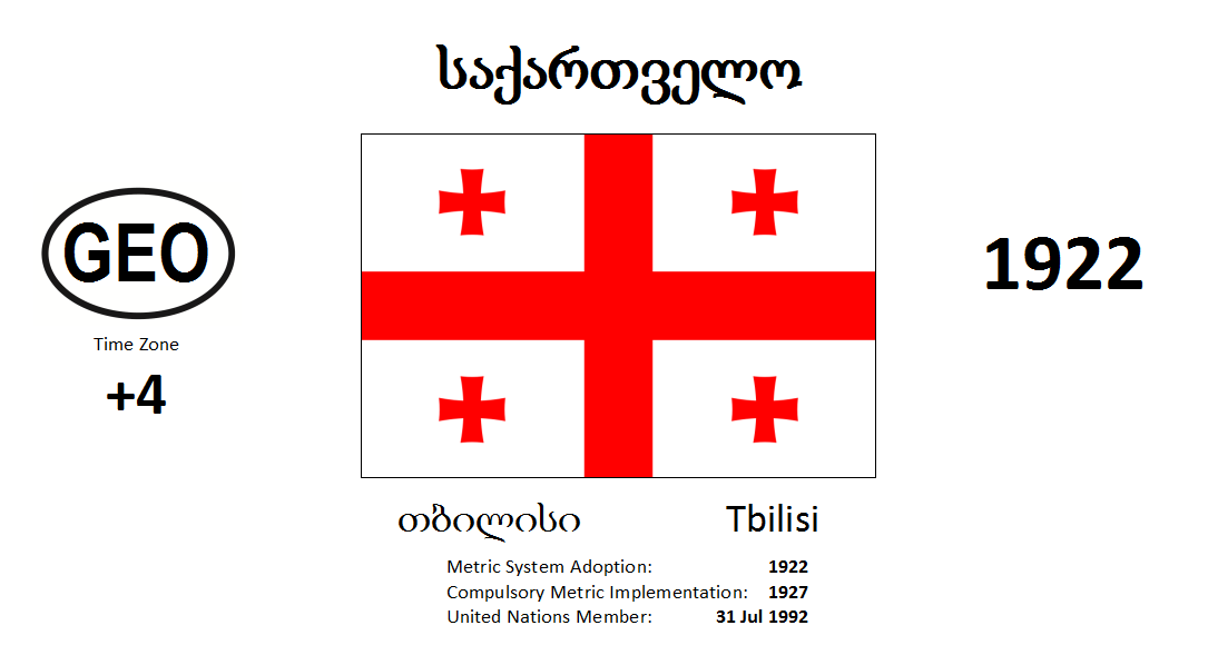 Flag 198 GEO Georgia