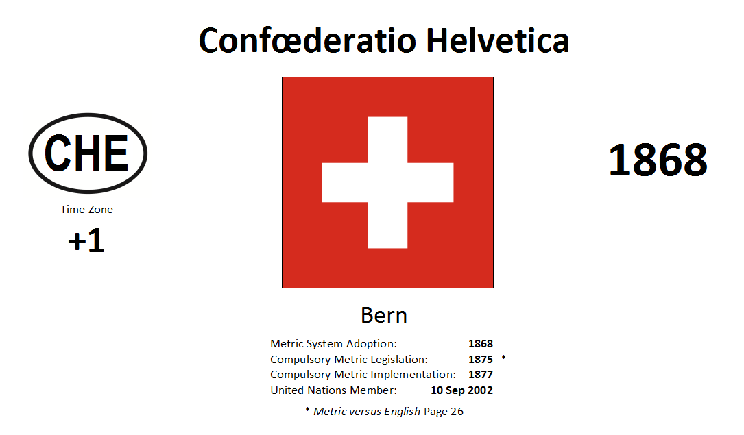 Flag 200 CHE Switzerland