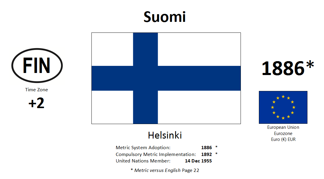 Flag 202 FIN Finland