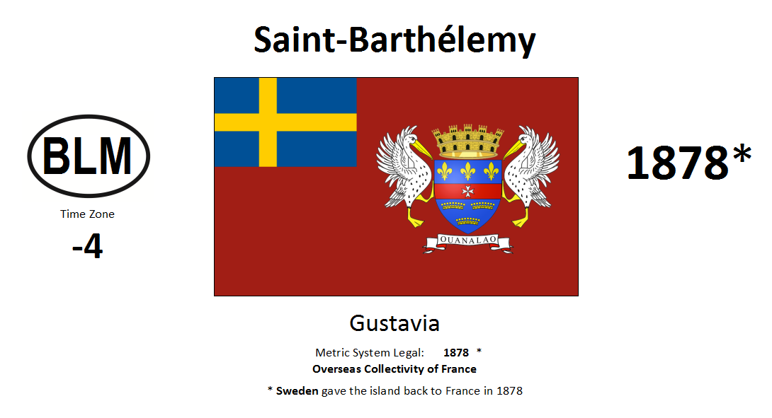 Flag 204 BLM Saint Barthelemy [FRA]