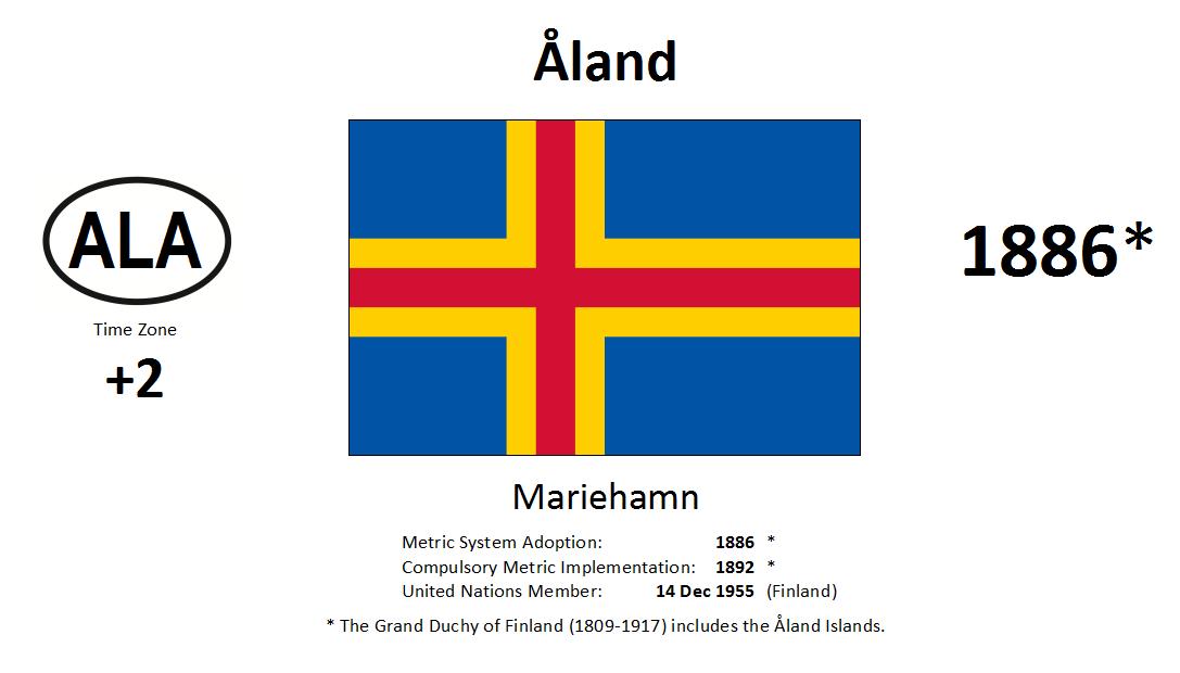 Flag 209 ALA Aland Islands
