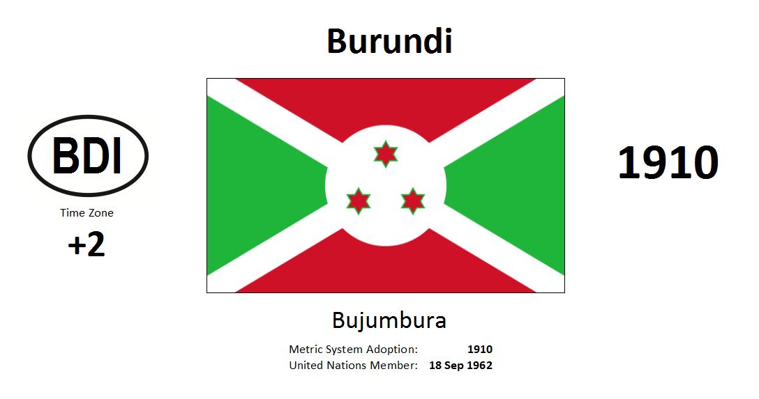 Flag 213 BDI Burundi