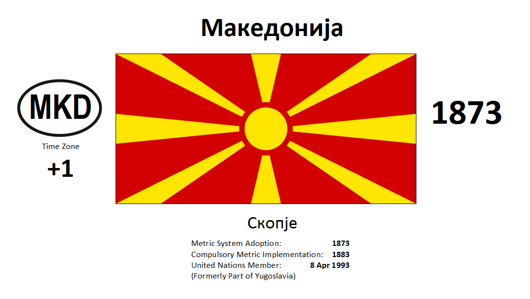 Flag 215 MKD Macedonia