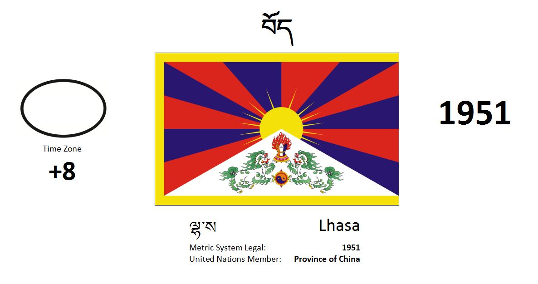 Flag 216 Tibet