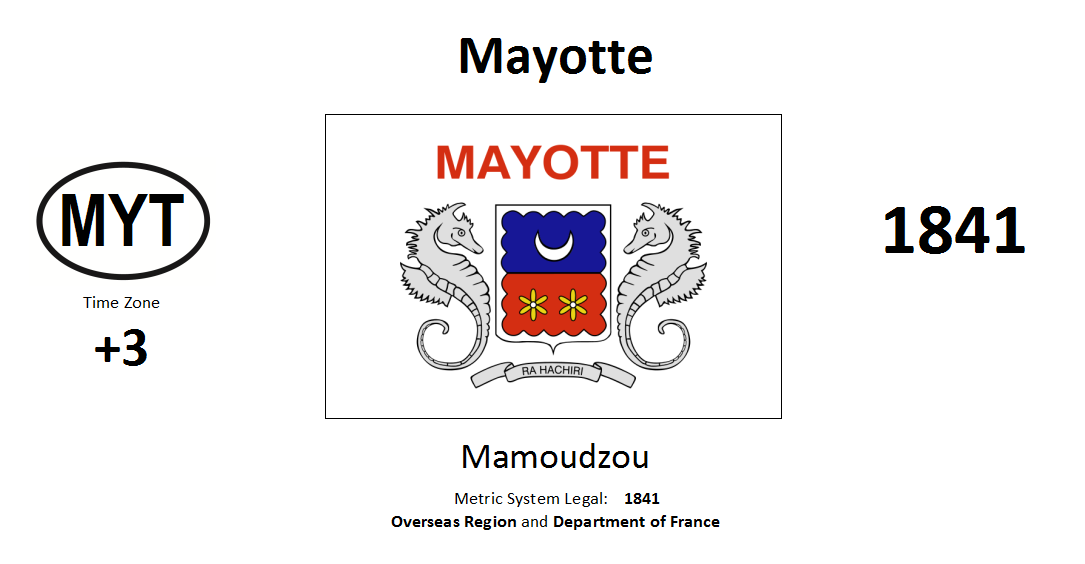 Flag 220 MYT Mayotte