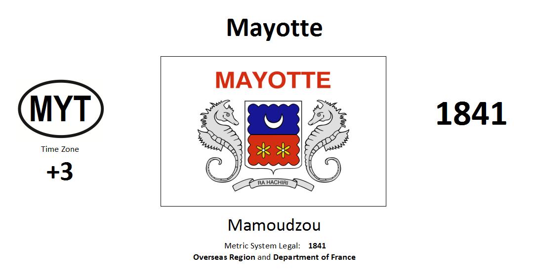 Flag 220 MYT Mayotte