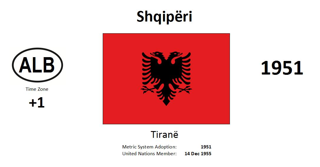 Flag 222 ALB Albania