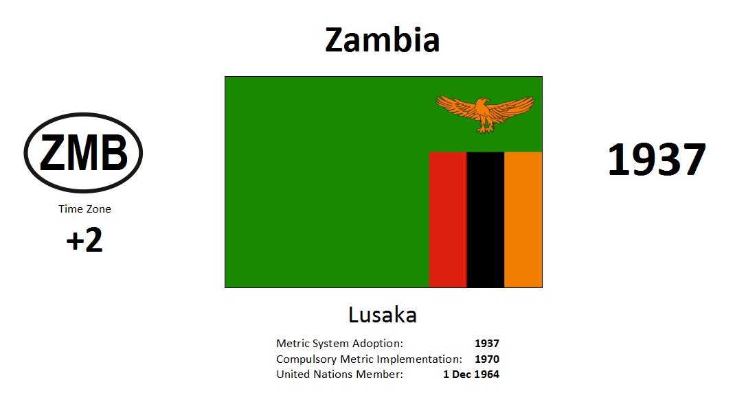 Flag 223 ZMB Zambia