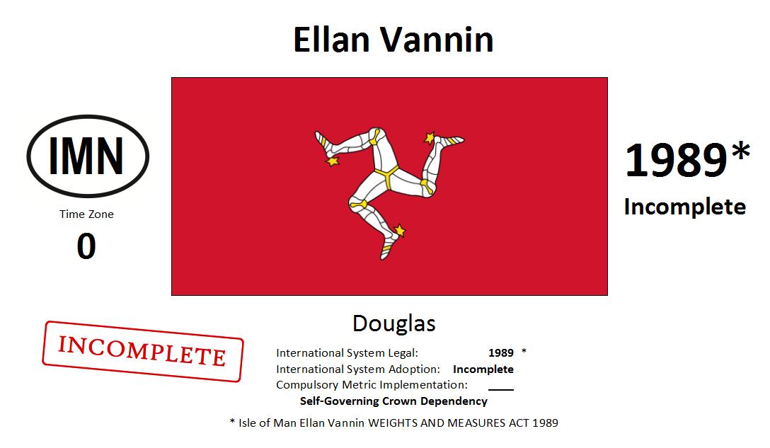 Flag 227 IMN Isle of Man