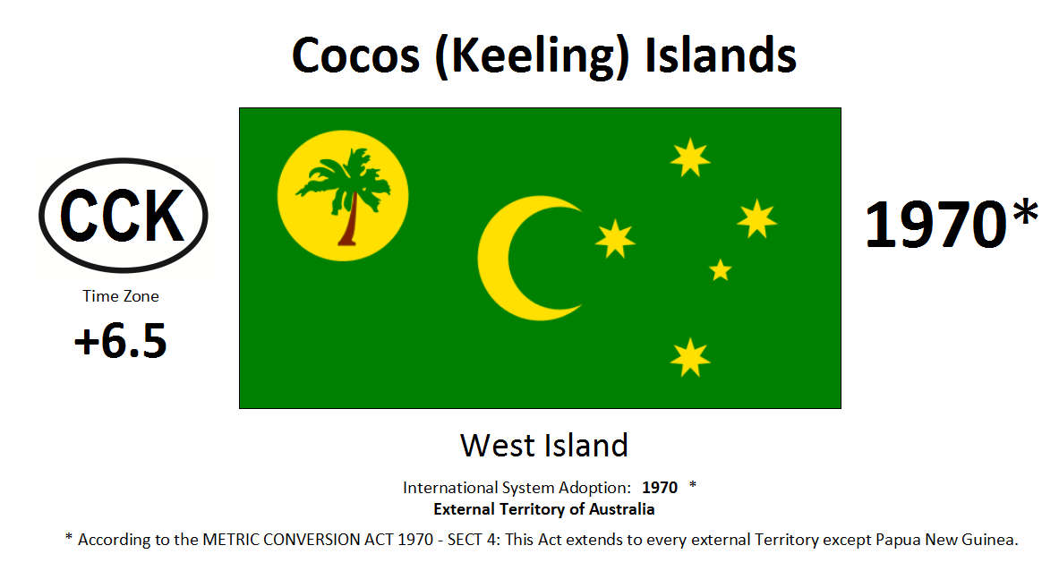 Flag 25 CCK Cocos (Keeling) Islands [AUS]
