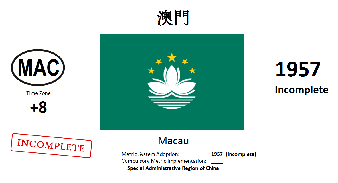 Flag 29 MAC Macau