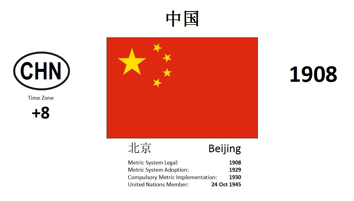 Flag 31 CHN China