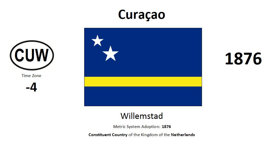 Flag 33 CUW Curaçao [NLD]