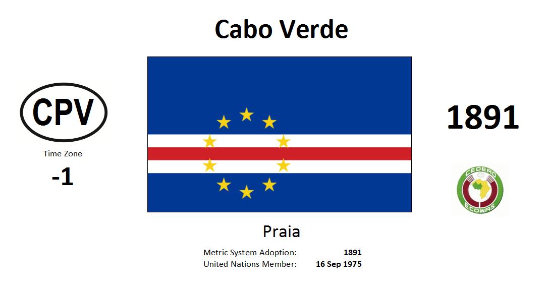 Flag 35 CPV Cabo Verde