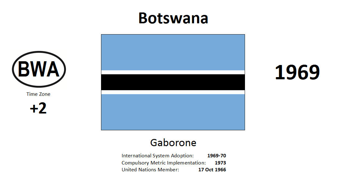 Flag 36 BWA Botswana
