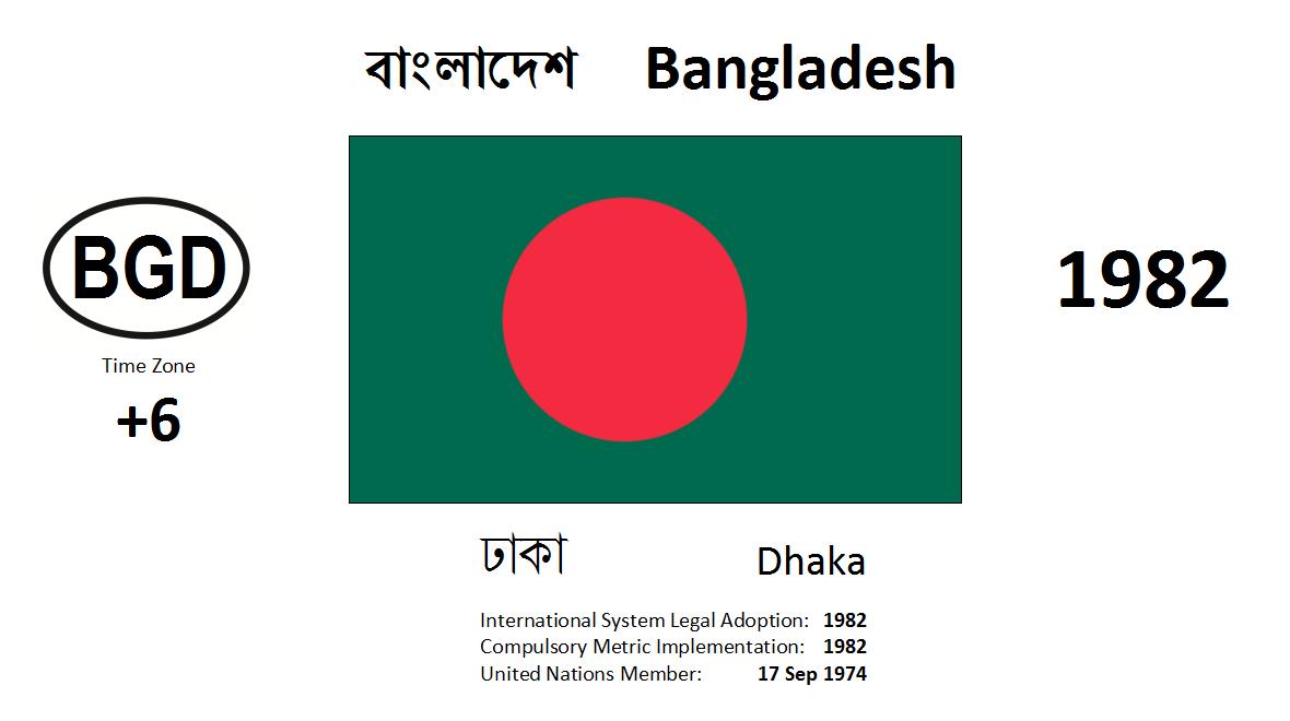 Flag 4 BGD Bangladesh