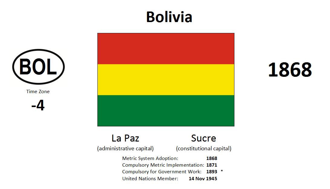 Flag 43 BOL Bolivia