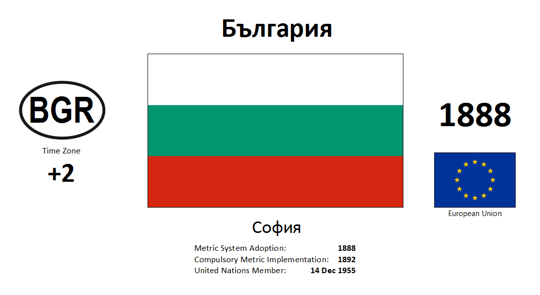 Flag 45 BGR Bulgaria