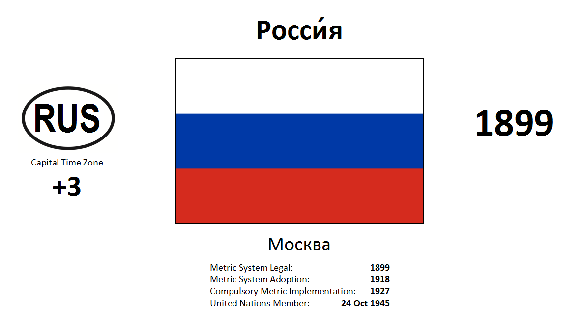 Flag 46 RUS Russia